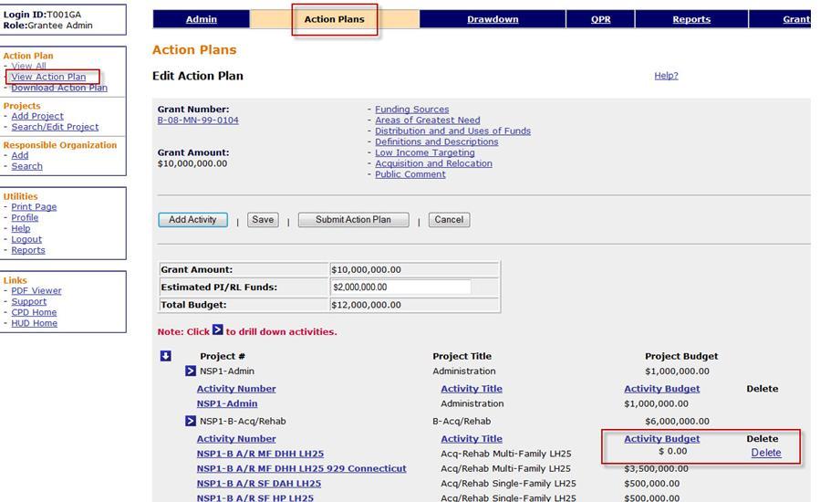 Activity Budget Delete Link